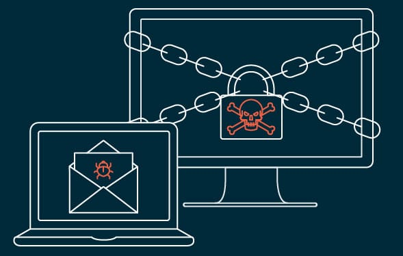 ransomware protection datto